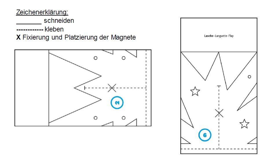 Mini-Sterne aus Papiertüten | DIY | Stilwild - Kati make it